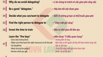 TEN THINGS: HOW TO DELEGATE – THE ESSENTIALS