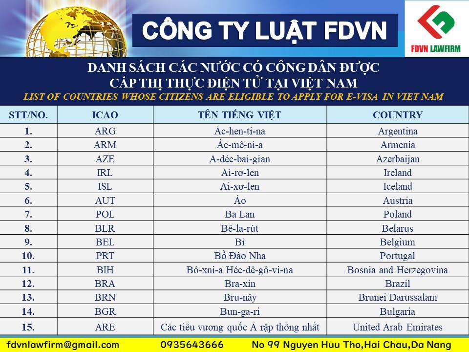 LIST OF COUNTRIES WHOSE CITIZENS ARE ELIGIBLE TO APPLY FOR E-VISA IN VIET NAM