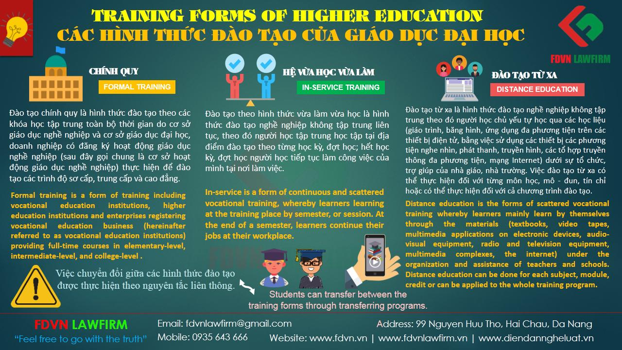 TRAINING FORMS OF HIGHER EDUCATION