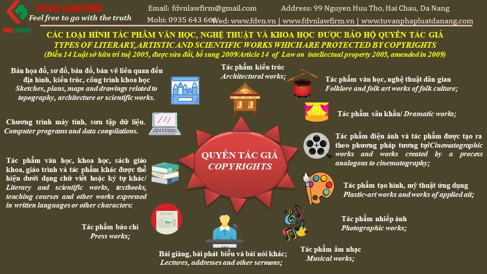 TYPES OF LITERARY, ARTISTIC AND SCIENTIFIC WORKS WHICH ARE PROTECTED BY COPYRIGHTS